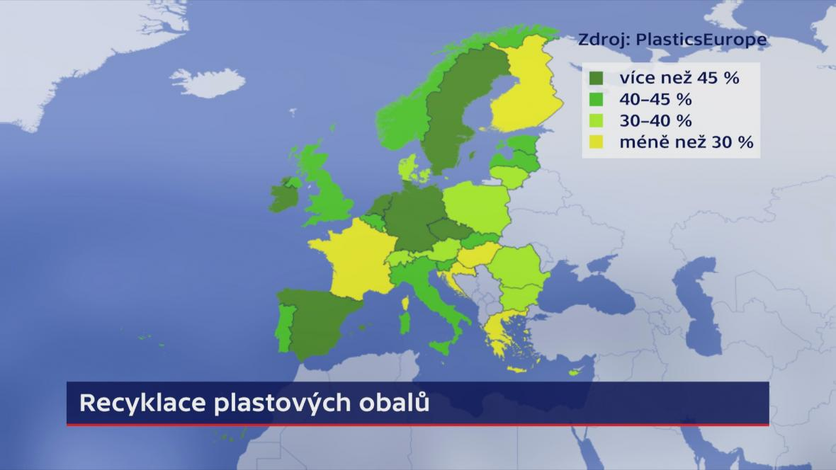 Recyklace plastů v Evropě