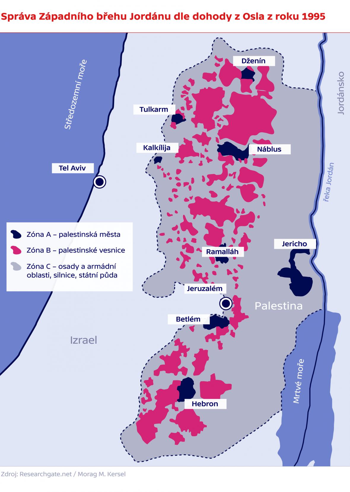 Správa Západního břehu Jordánu dle dohody z Osla z roku 1995