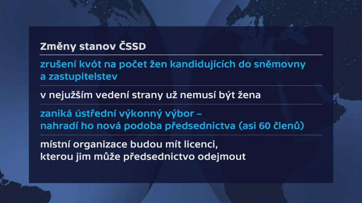 Změny stanov ČSSD