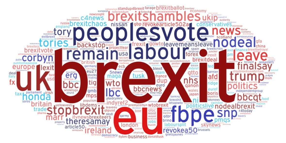 #Brexit na Twitteru