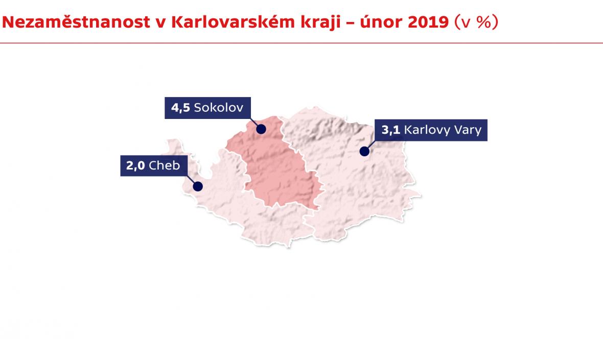 Nezaměstnanost v Karlovarském kraji – únor 2019