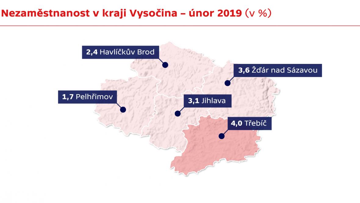 Nezaměstnanost v kraji Vysočina – únor 2019