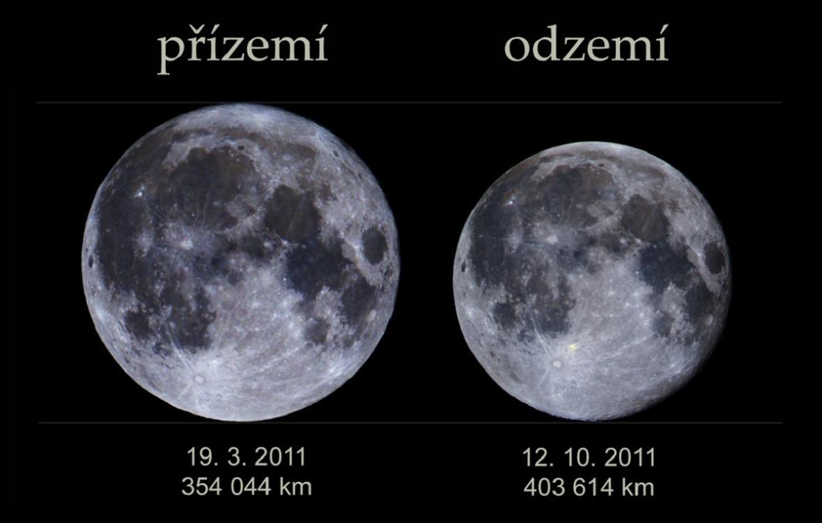 Měsíc v přízemí a odzemí