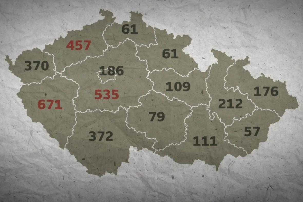 Počet dětských dlužníků podle krajů