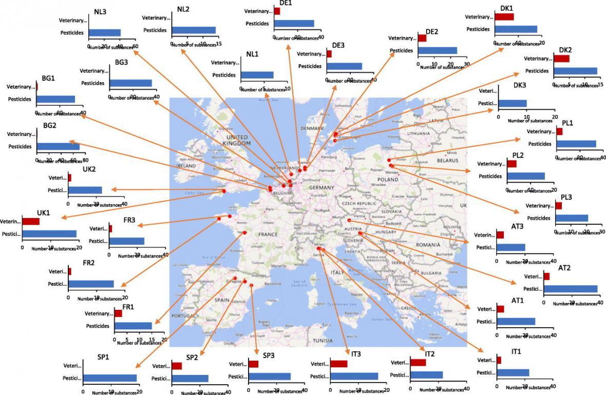 Výskyt pesticidů v evropských řekách