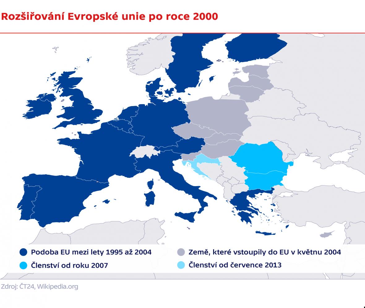 Rozšiřování Evropské unie po roce 2000