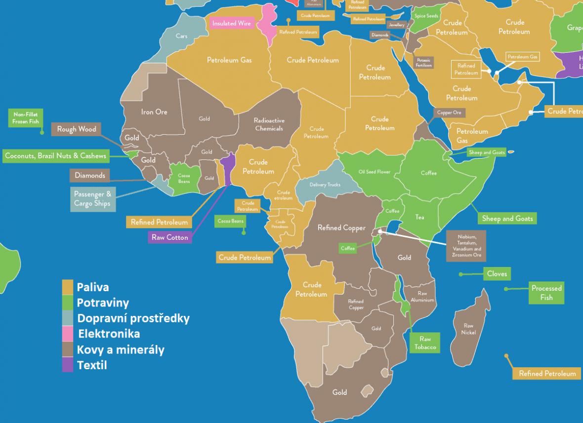 Hlavní vývozní artikly afrických států
