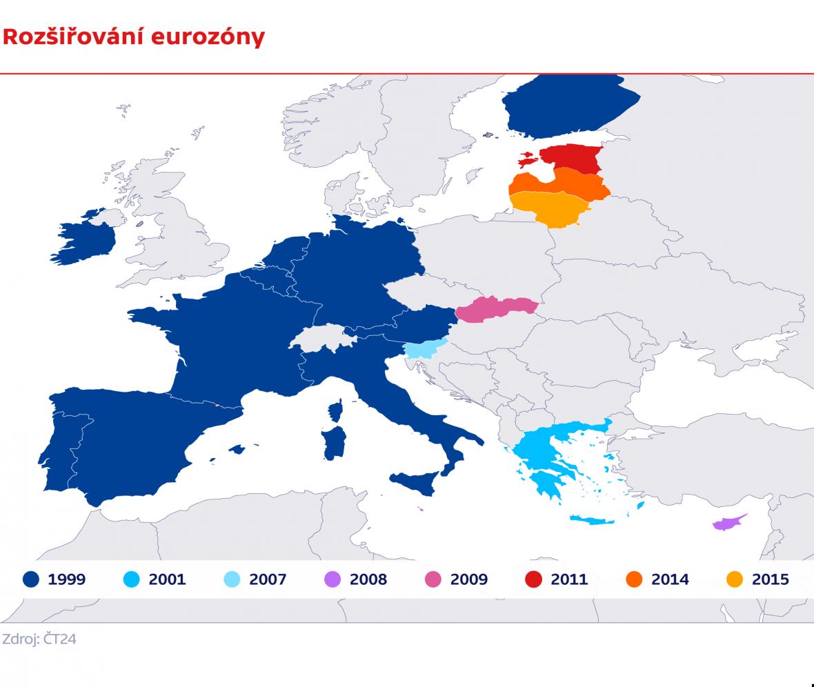 Rozšiřování eurozóny