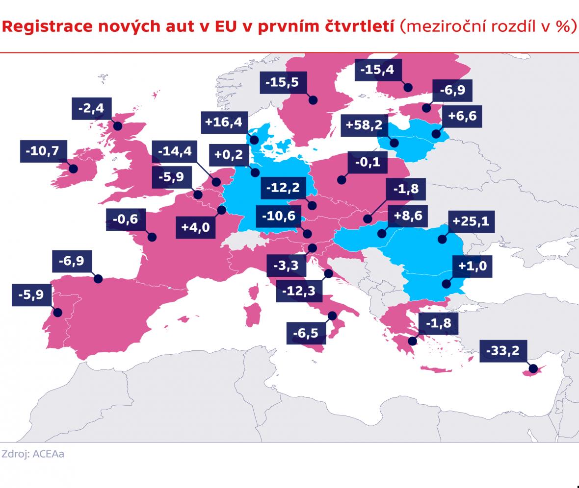 Registrace nových aut v EU v prvním čtvrtletí (meziroční rozdíl v %)