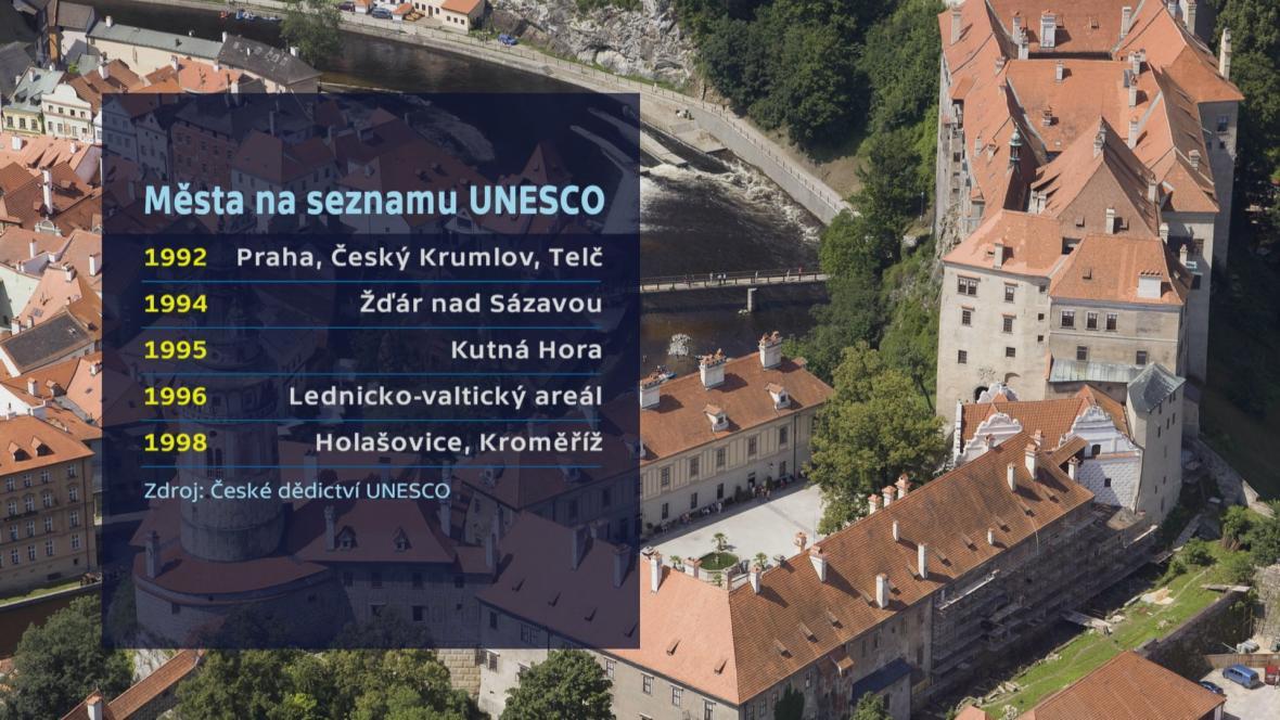 Města na seznamu UNESCO