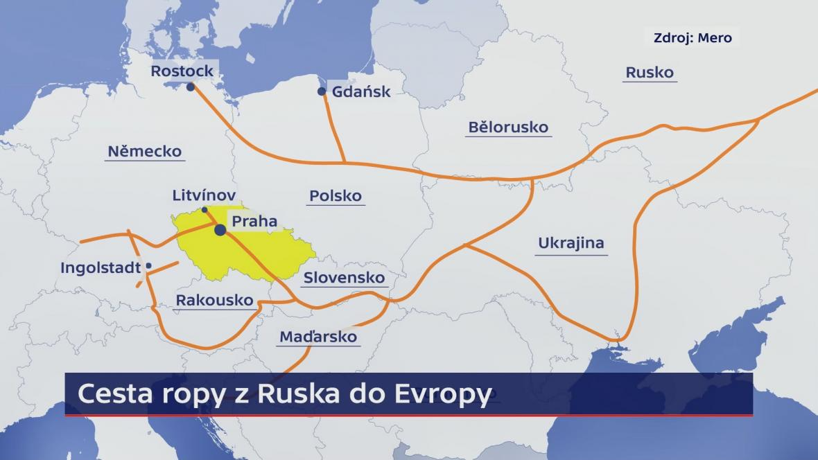 Cesta ropy z Ruska do Evropy