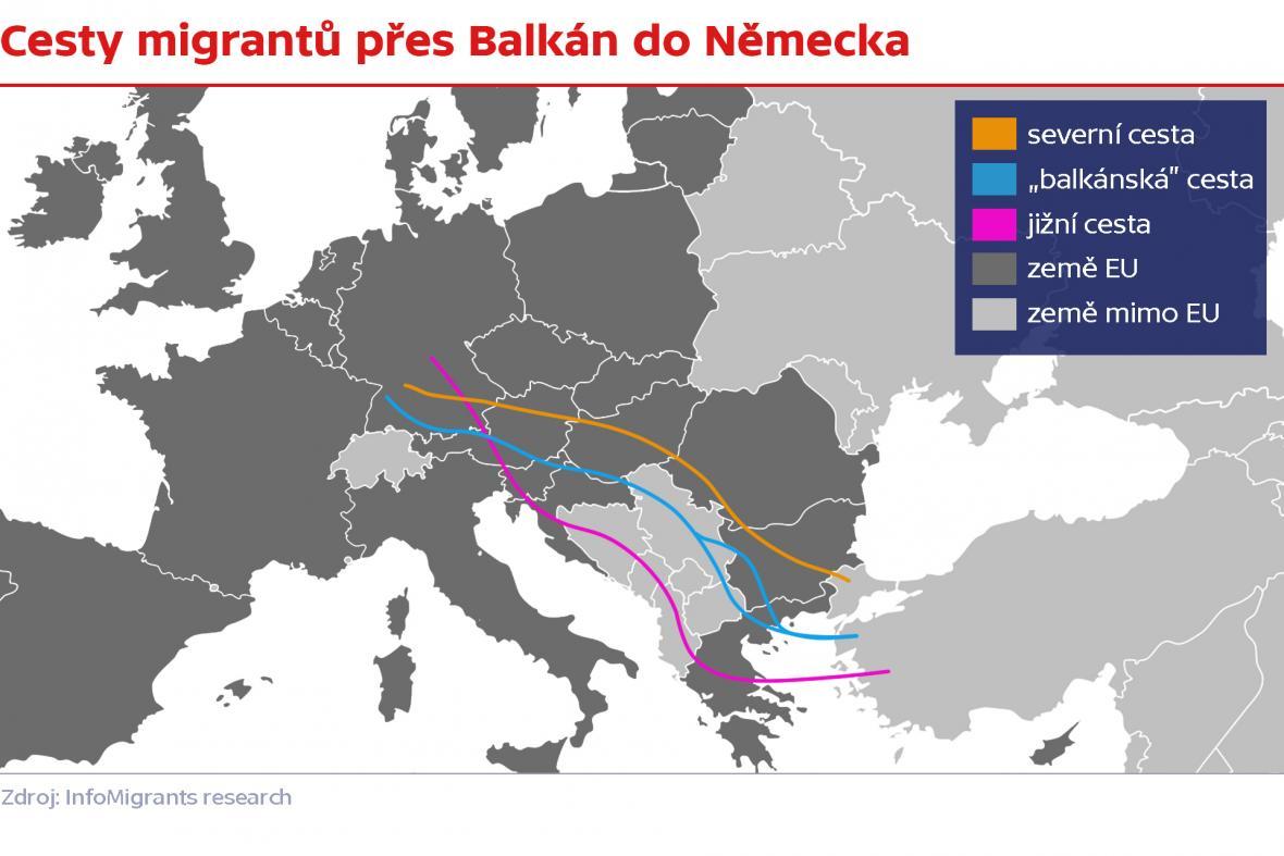 Cesty migrantů přes Balkán