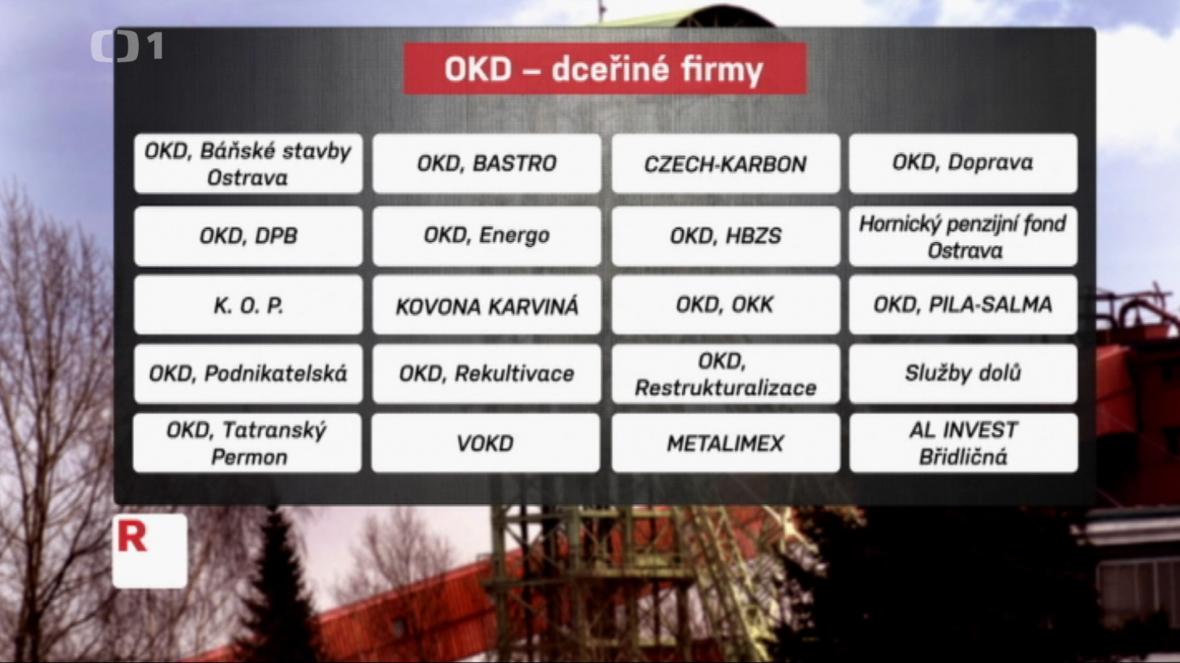 Dceřiné firmy OKD