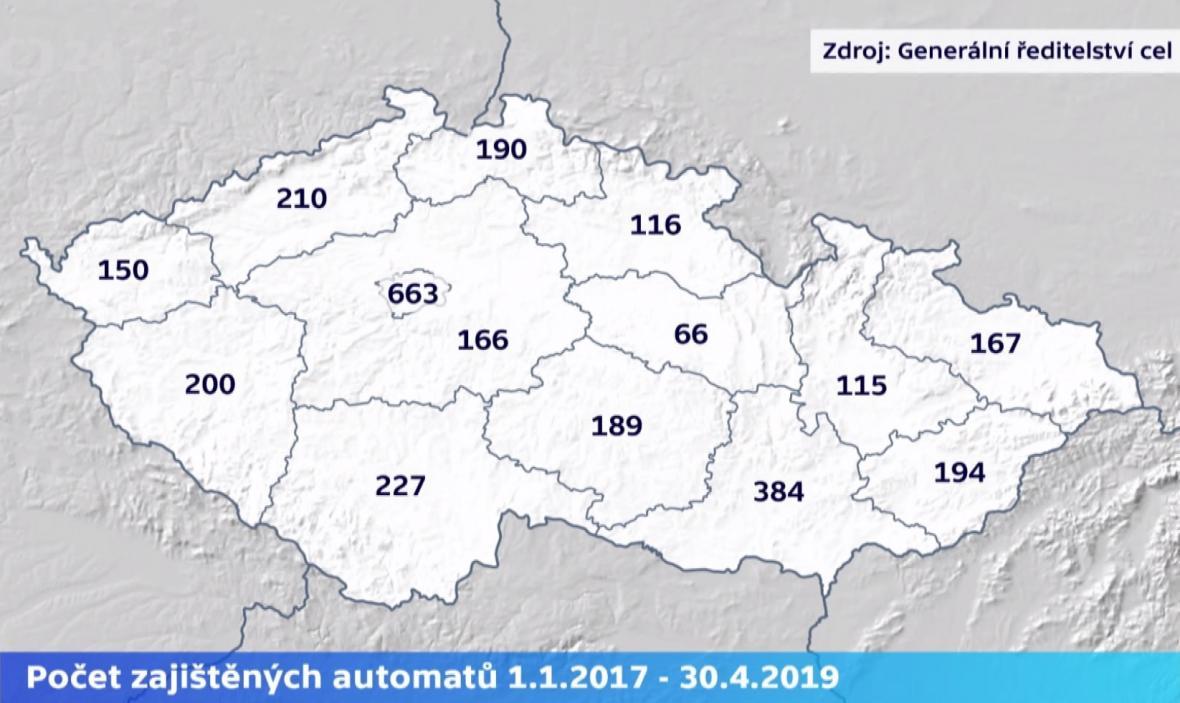 Počet zajištěných automatů v Česku