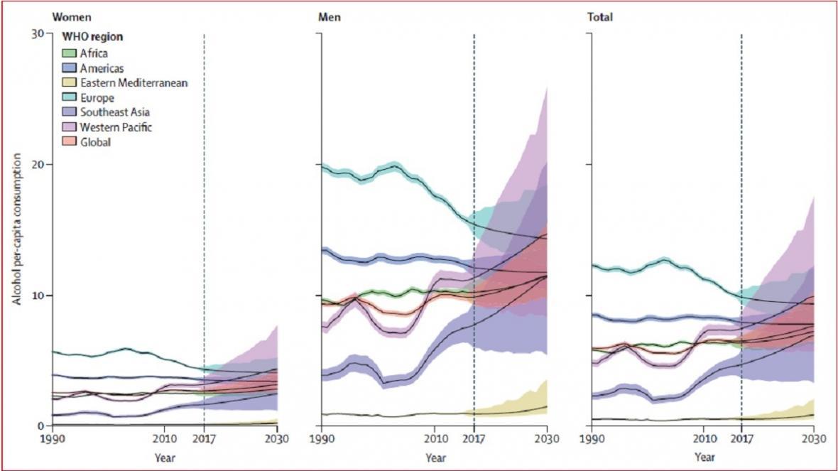 Vývoj spotřeby alkoholu v různých oblastech světa