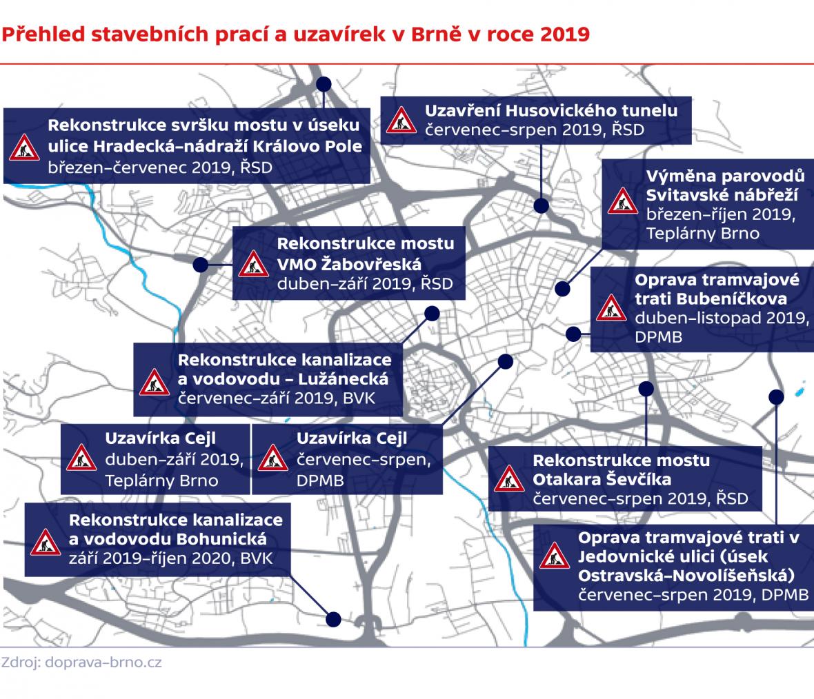 Přehled stavebních prací a uzavírek v Brně v roce 2019