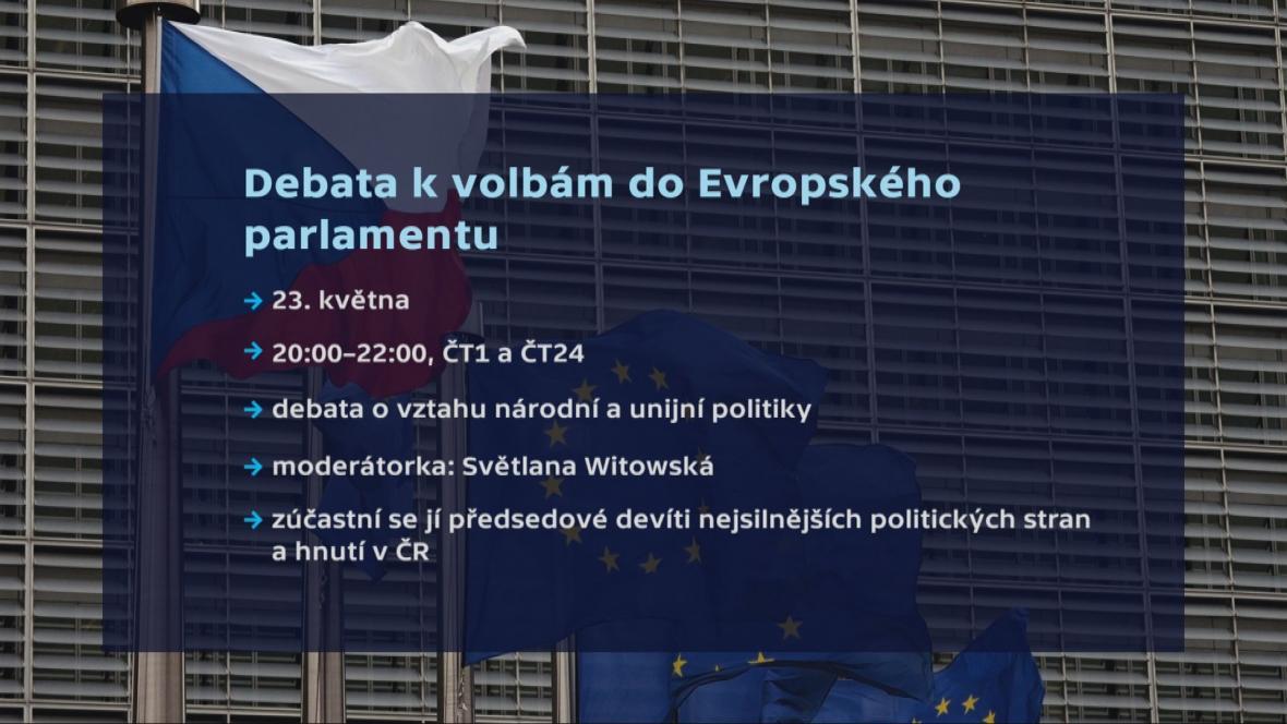 Debata k volbám do Evropského parlamentu