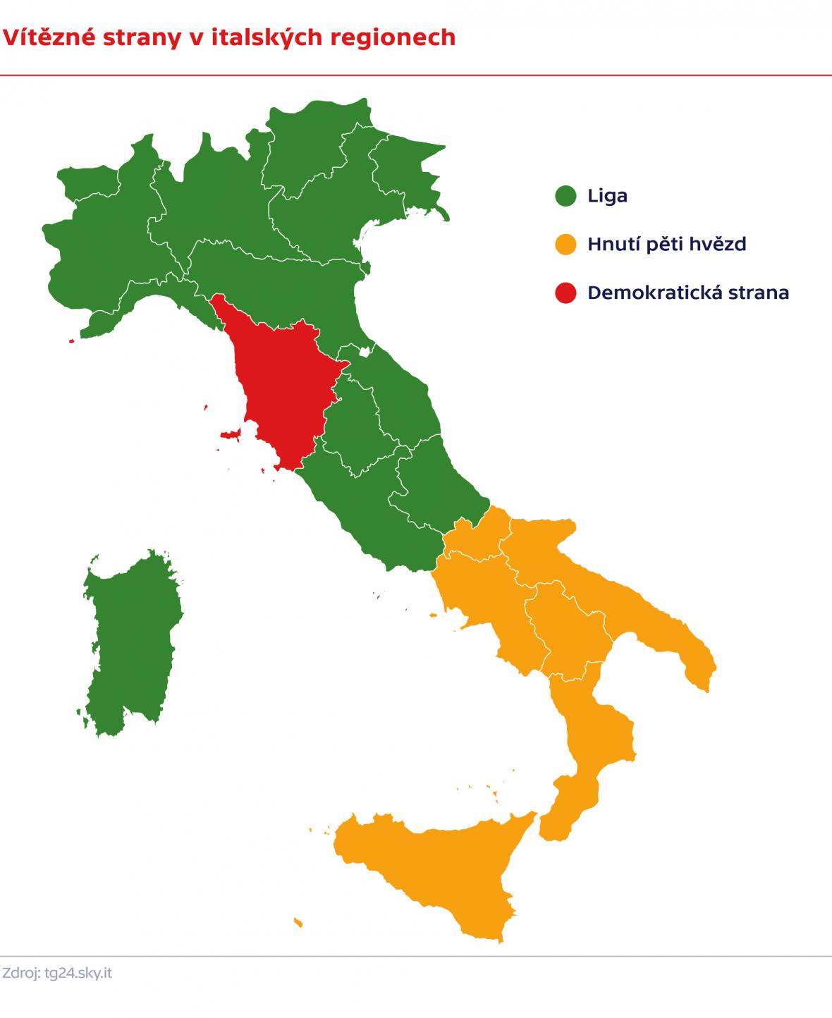 Vítězné strany v italských regionech