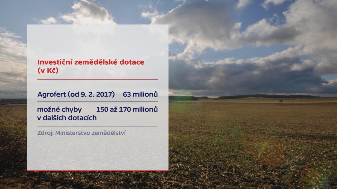 Investiční zemědělské dotace pro Agrofert