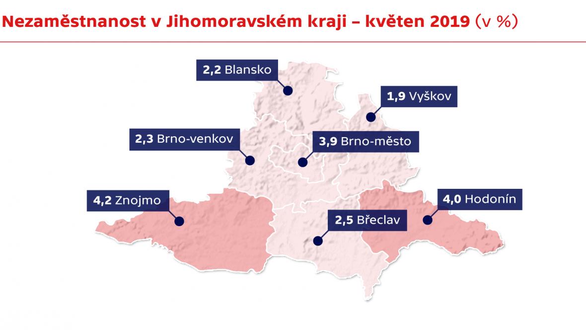 Nezaměstnanost v Jihomoravském kraji – květen 2019 (v %)