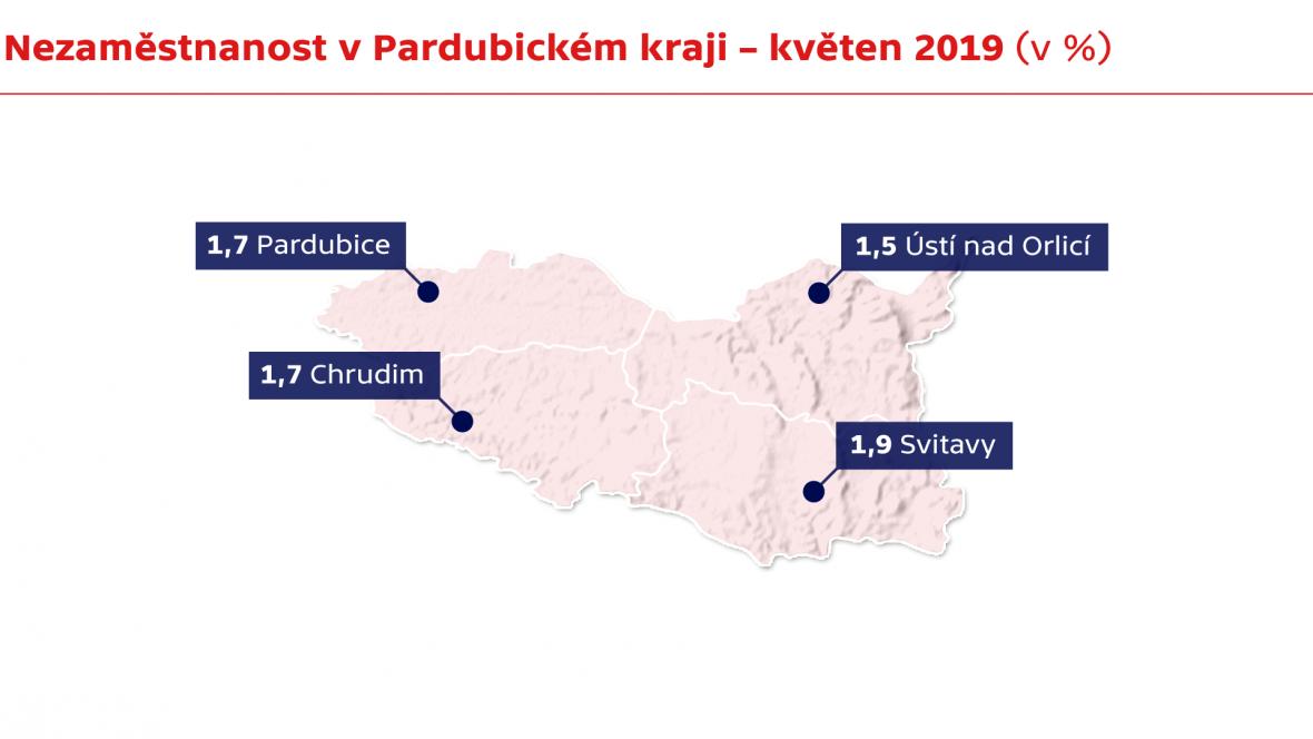 Nezaměstnanost v Pardubickém kraji – květen 2019 (v %)