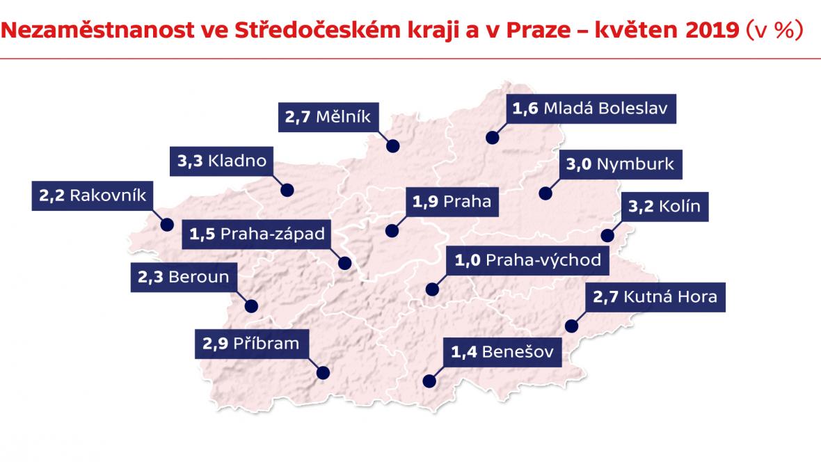 Nezaměstnanost ve Středočeském kraji a v Praze – květen 2019 (v %)