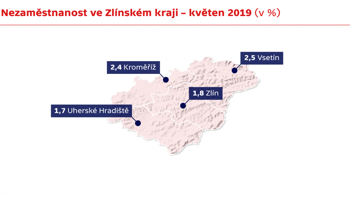 Nezaměstnanost ve Zlínském kraji – květen 2019 (v %)