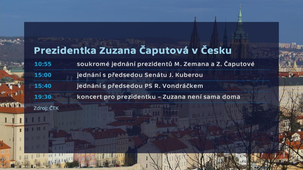 Program prezidentky Čaputové v Česku