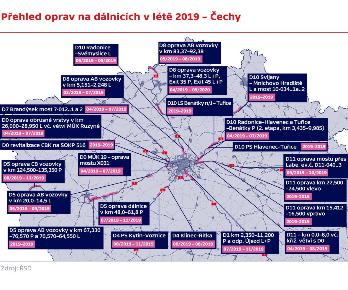 Přehled oprav na dálnicích v létě 2019 – Čechy