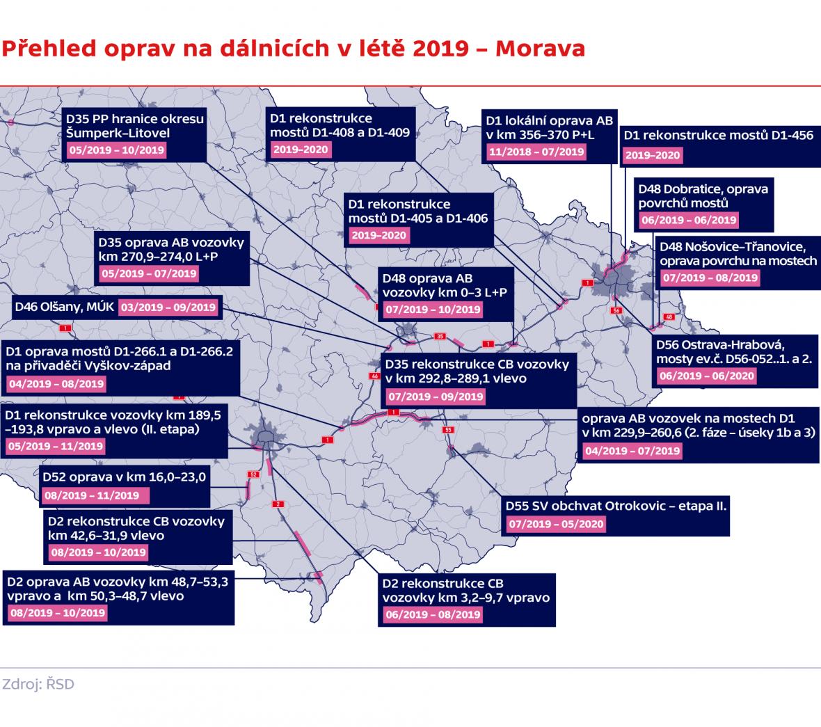 Přehled oprav na dálnicích v létě 2019 – Morava