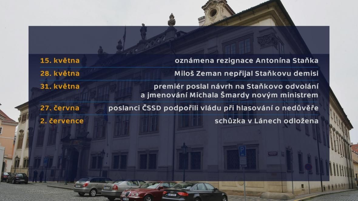 Historie sporu o Antonína Staňka