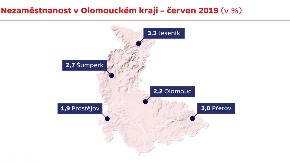 Nezaměstnanost v Olomouckém kraji – červen 2019 (v %)