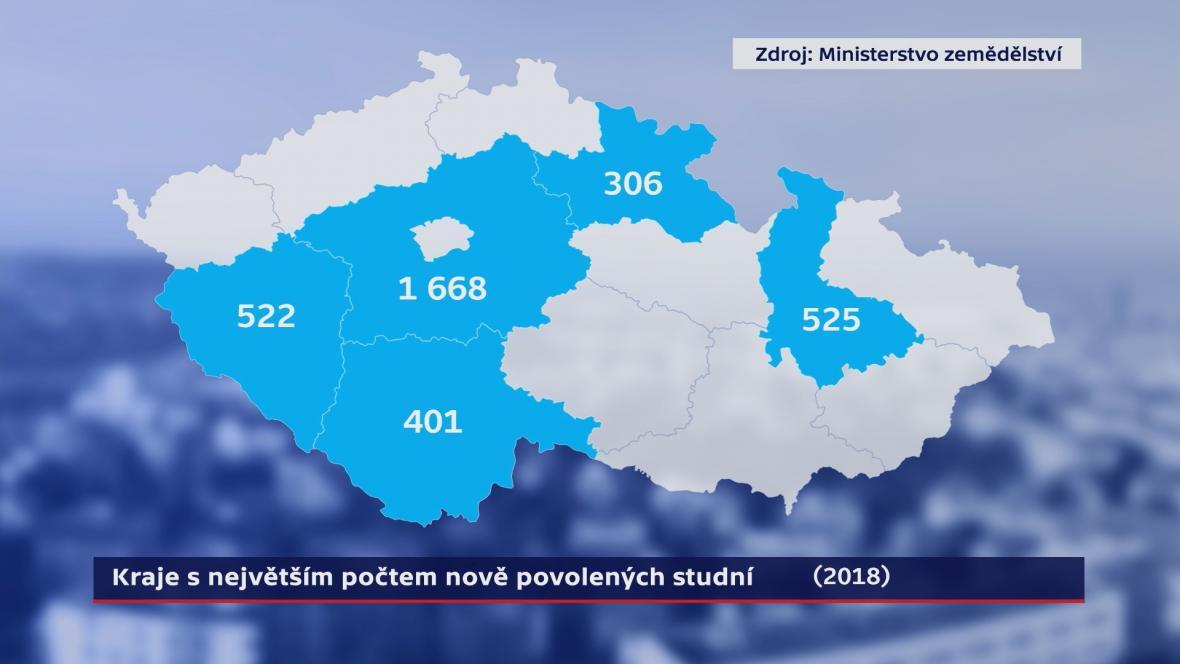 Kraje s největším počtem nově povolených studní