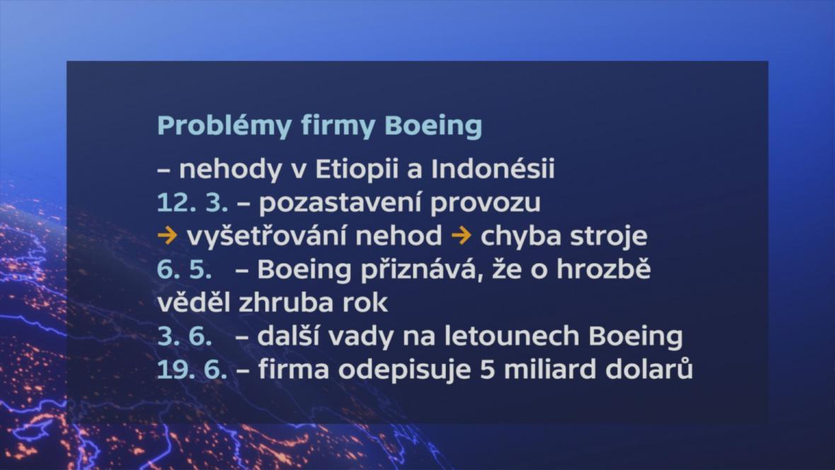 Problémy firmy Boeing