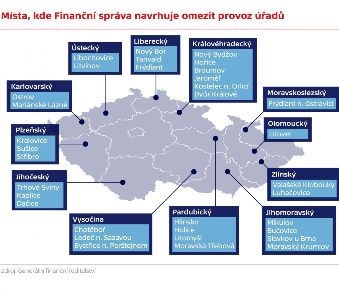 Místa, kde Finanční správa navrhuje omezit provoz úřadů