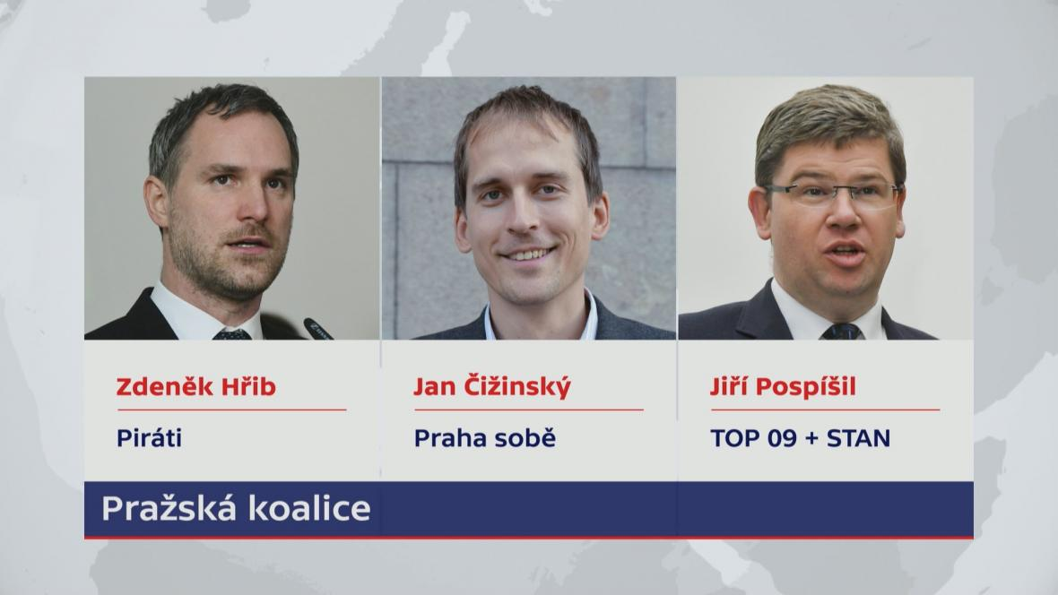Praha vedení