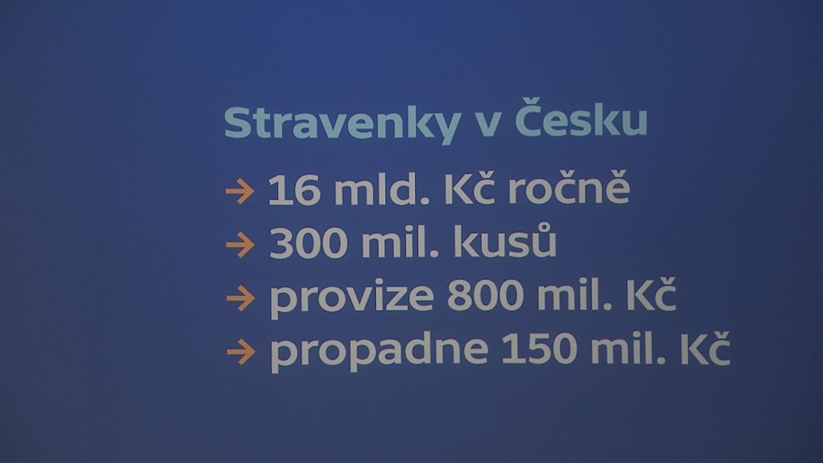 Stravenky v Česku