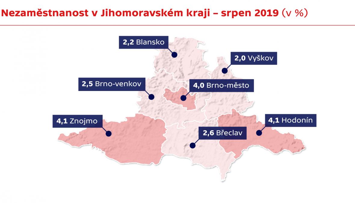 Nezaměstnanost v Jihomoravském kraji – srpen 2019