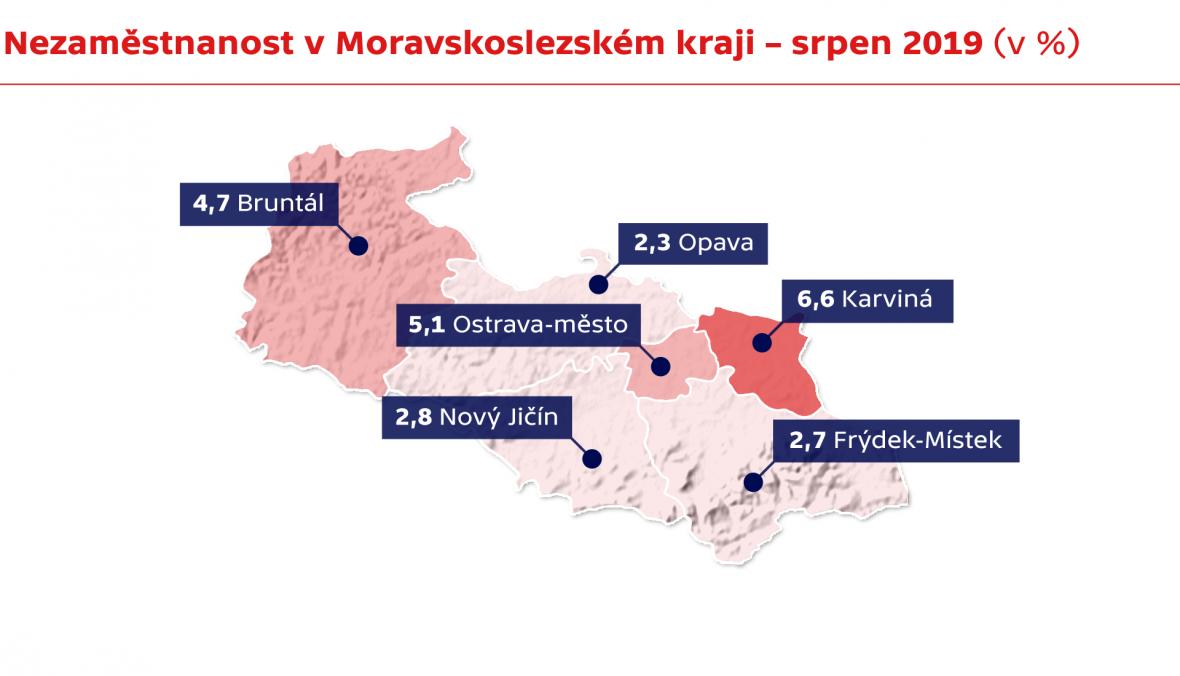 Nezaměstnanost v Moravskoslezském kraji – srpen 2019