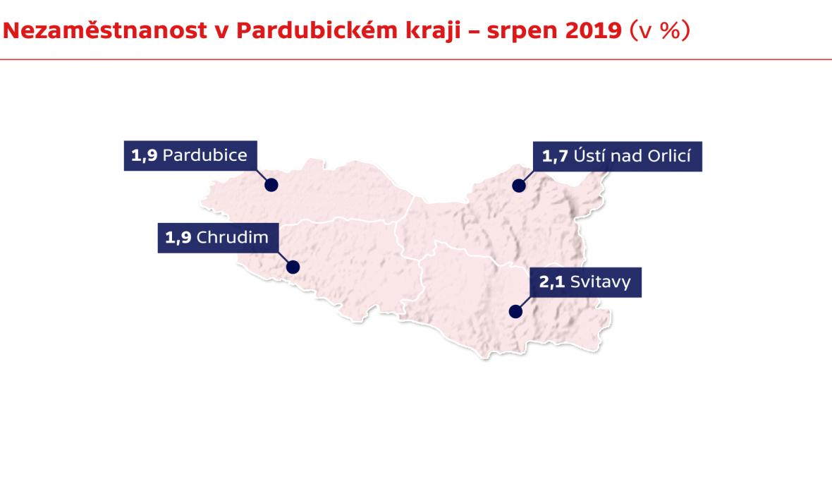 Nezaměstnanost v Pardubickém kraji – srpen 2019