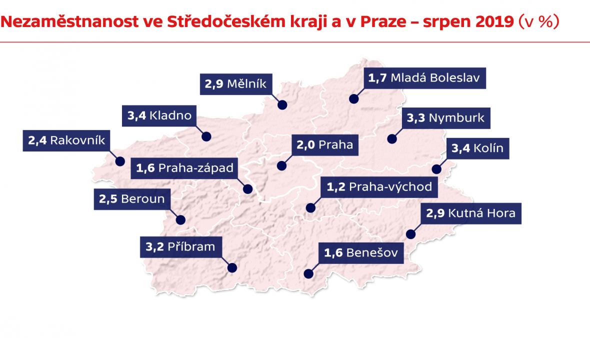 Nezaměstnanost ve Středočeském kraji a v Praze – srpen 2019