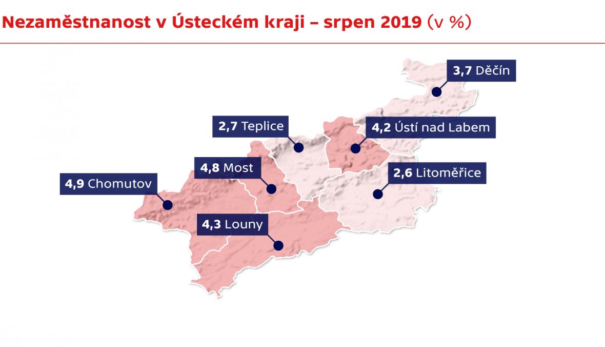 Nezaměstnanost v Ústeckém kraji – srpen 2019