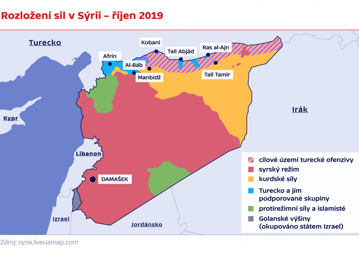 Rozložení sil v Sýrii – říjen 2019