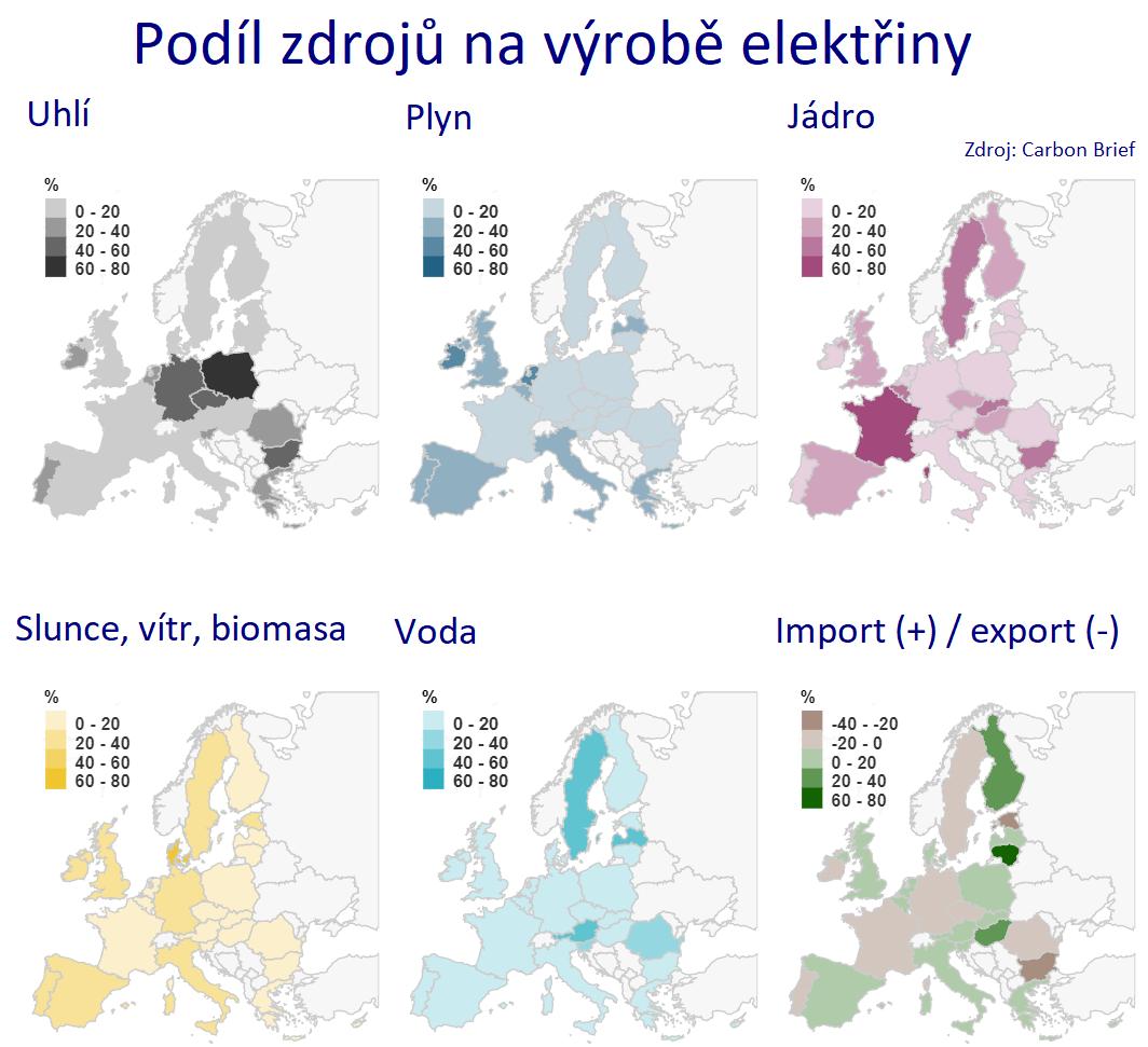 Podíl zdrojů na výrobě elektřiny v Evropě