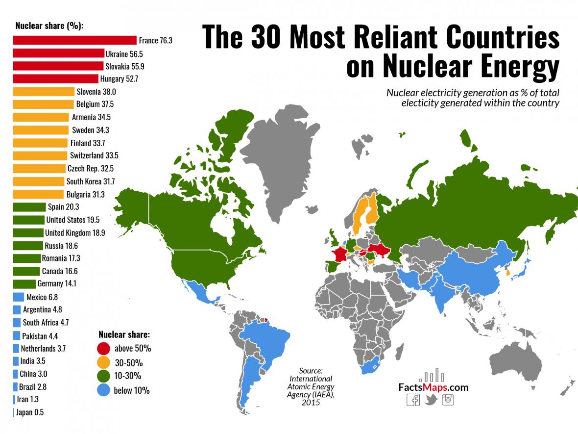 Země s největším podílem elektřiny z jádra
