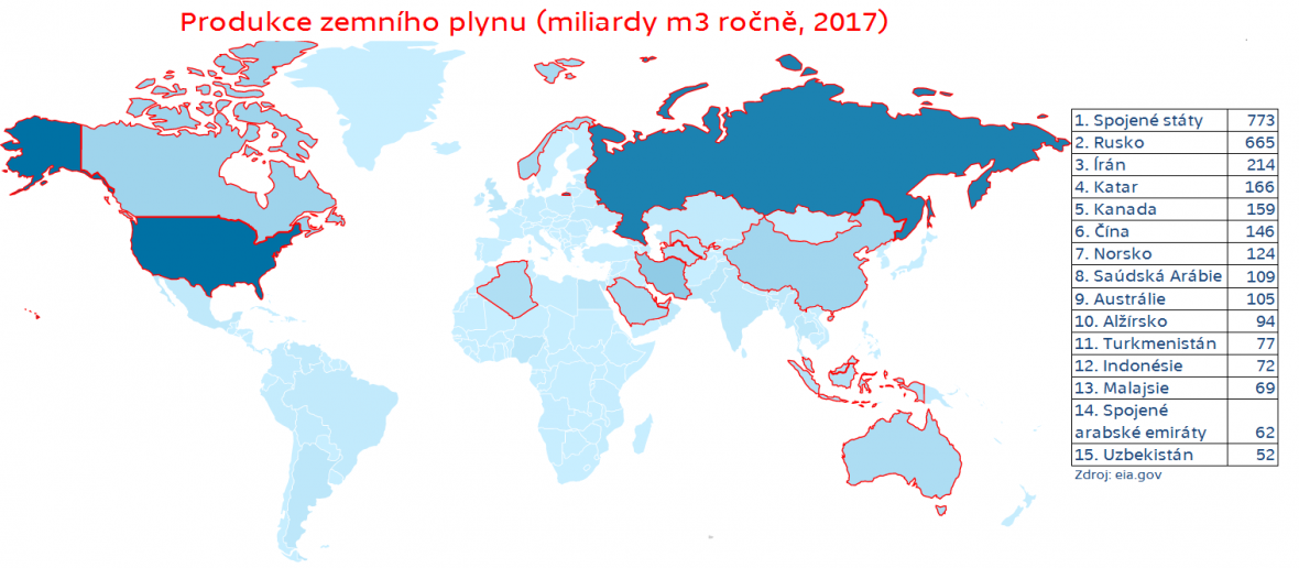 Státy podle produkce zemního plynu