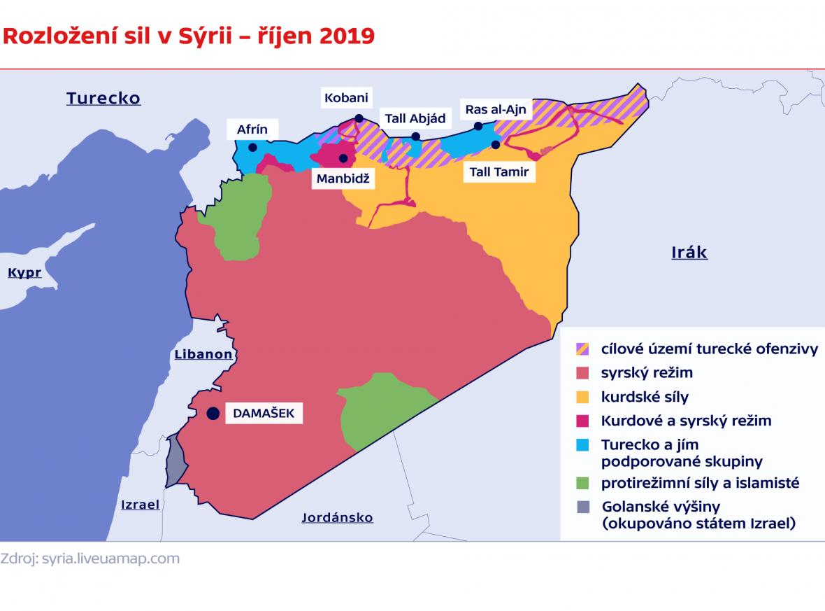 Rozložení sil v Sýrii -říjen 2019