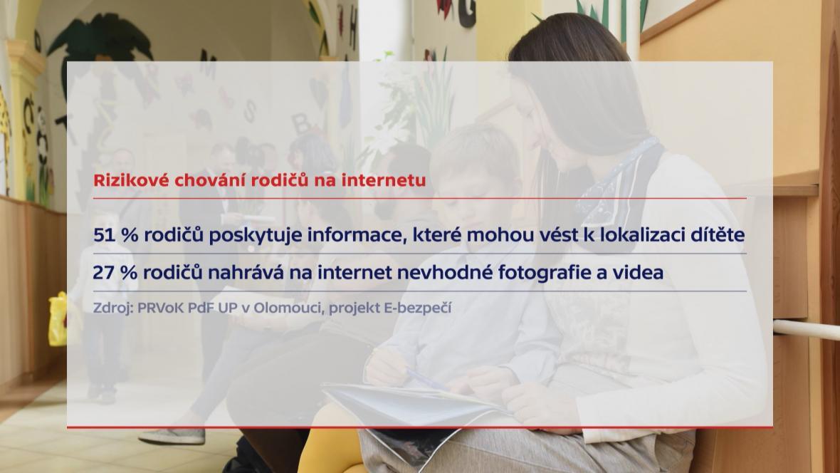 Rizikové chování rodičů na internetu