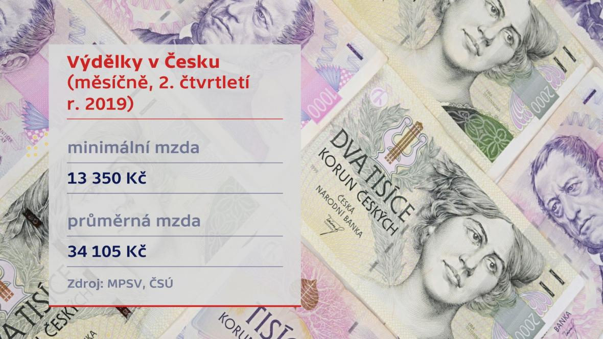 Výdělky v Česku (měsíčně, 2. čtvrtletí r. 2019)