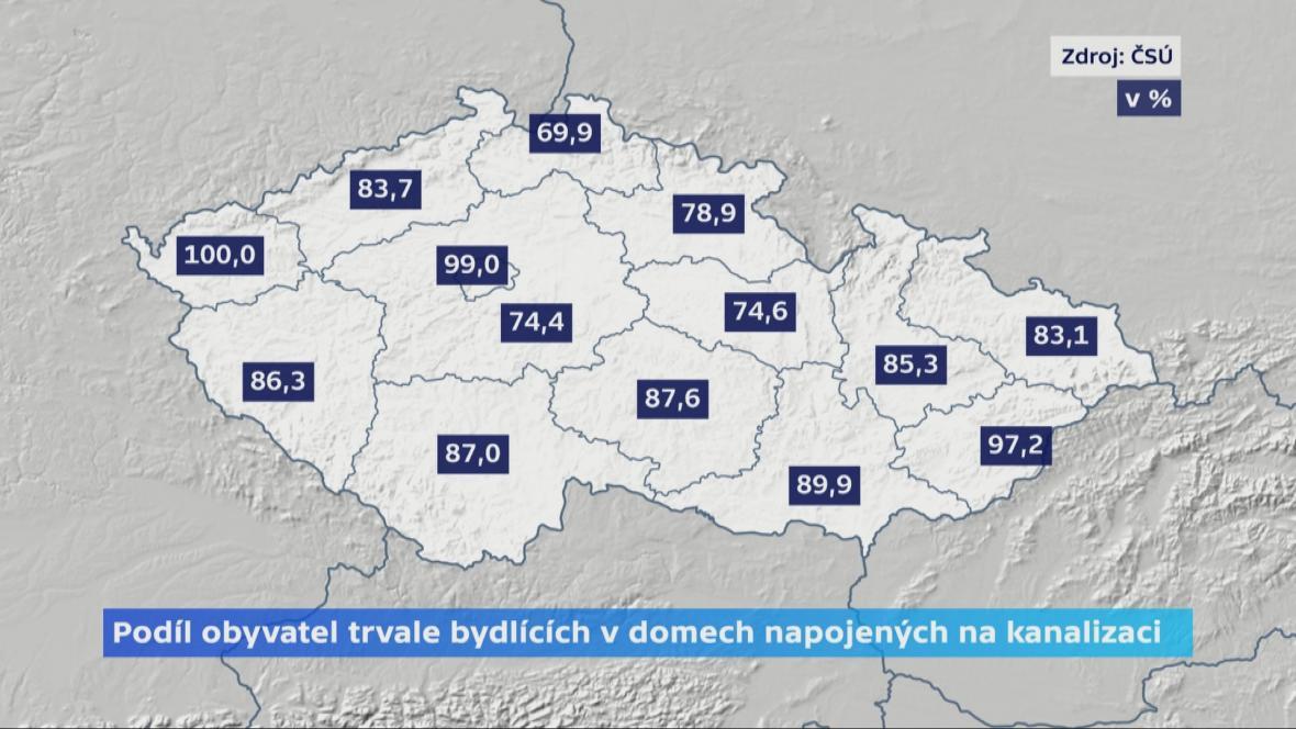 Podíl obyvatel trvale bydlících v domech napojených na kanalizaci